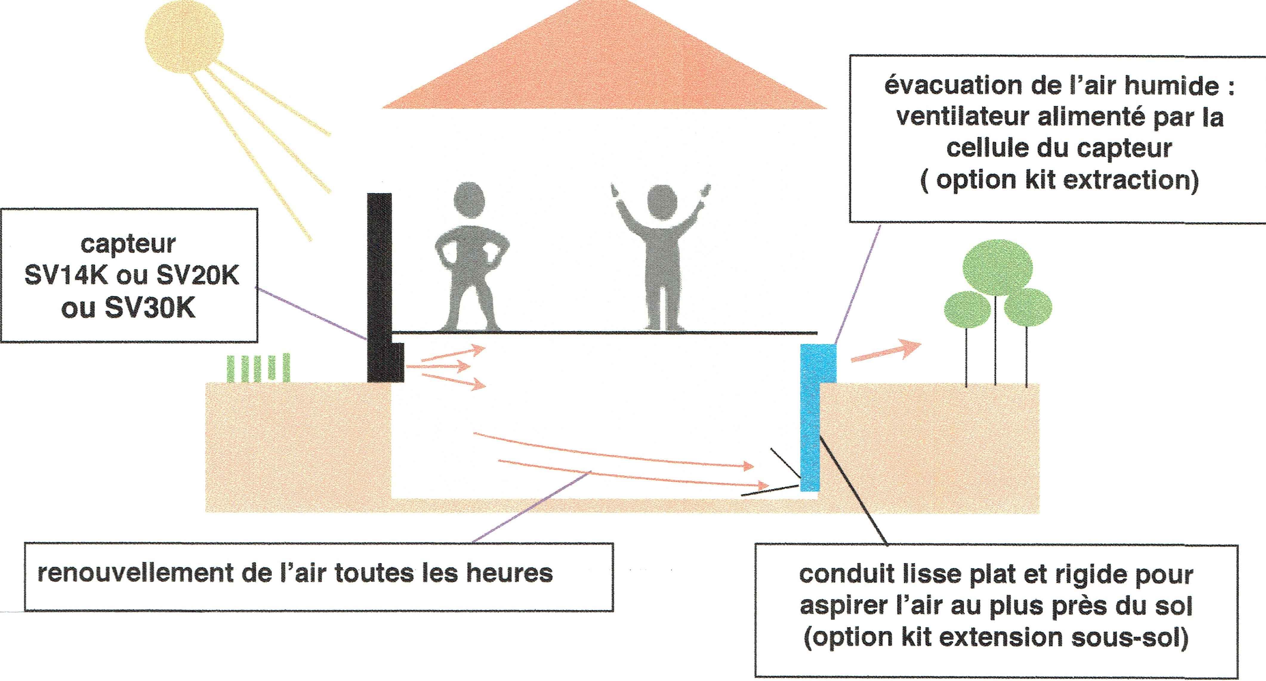 Pb Humidite Salle De Bain ~ probleme d humidite audit nerg tique r novation