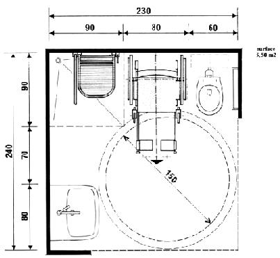 salle de bain pmr normes gallery of norme handicap salle. Black Bedroom Furniture Sets. Home Design Ideas